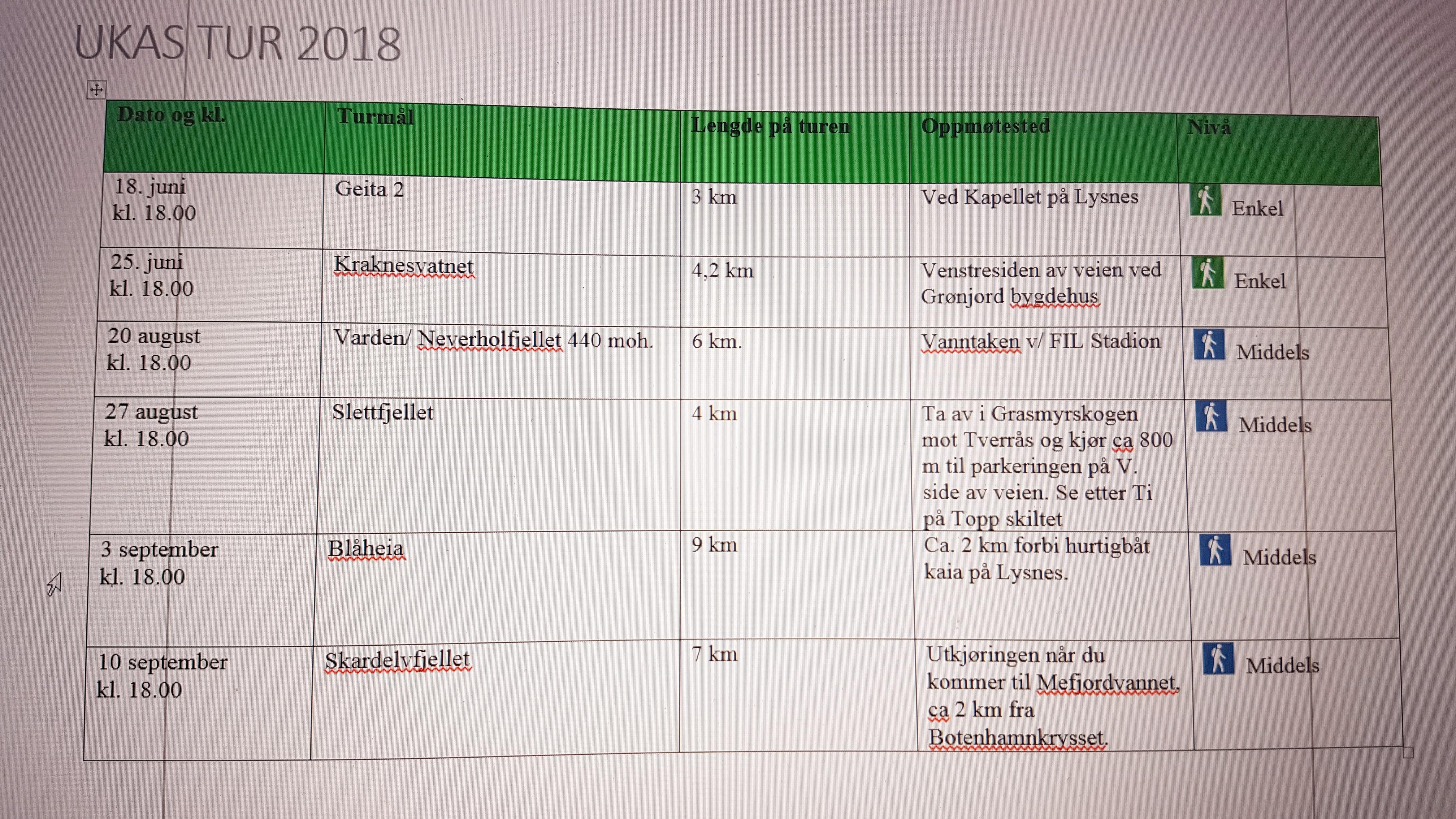 UKAS tur 2018